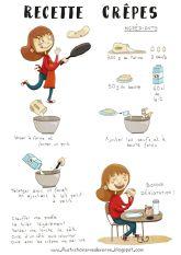 Recette crêpes illustrée